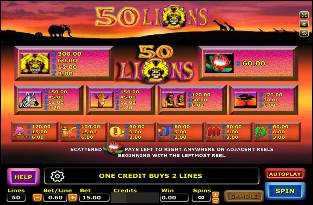 แนะนำเกม Fifty Lions
